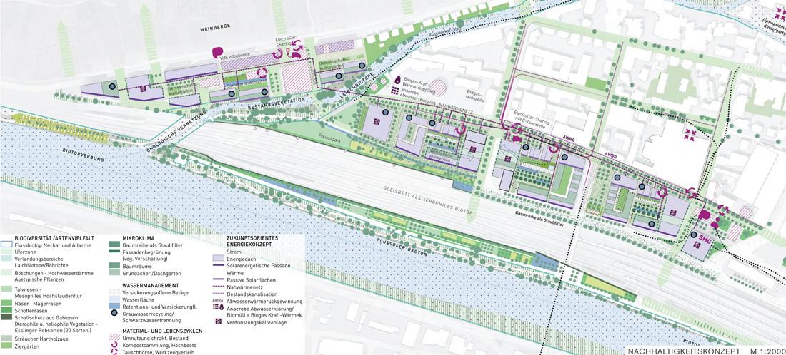 Neue-Weststadt-Esslingen-Nachhaltigkeit.jpg